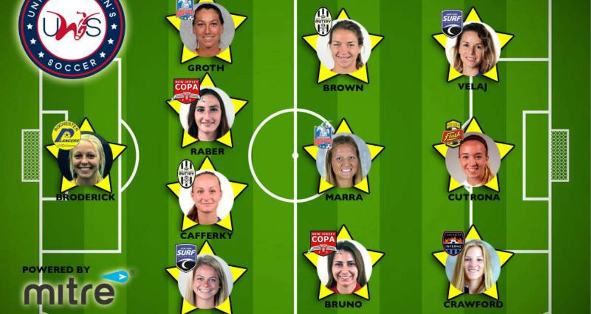TOP HONORS: LI's Marra named UWS East player of year, NJCFC's Raber top defensive player
