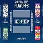 ONE WIN AWAY: Red Bulls II to play at Louisville City FC for a spot in the USL Cup final