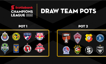 CONCACAF DRAW: Red Bulls will learn Champions League foe Dec. 18