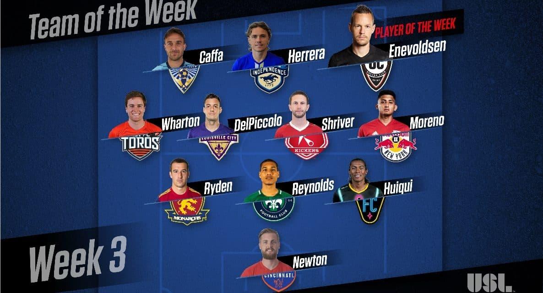 USL PLAYER OF THE WEEK: Orange County SC's Enevoldsen honored; NYRBII's Moreno on team of the week