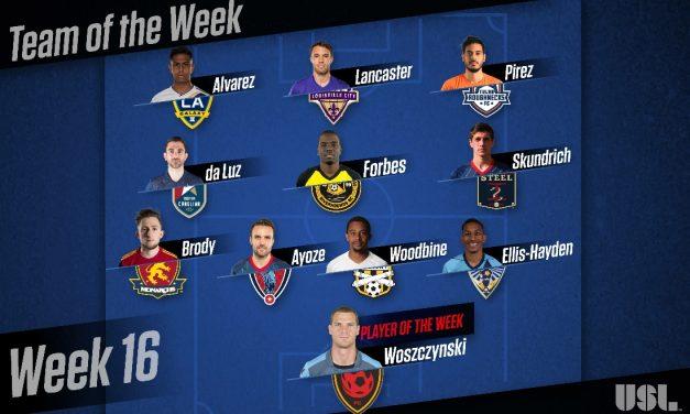 SOME SAVING GRACES: USL names Phoenix Rising FC GK Woszczynski player of the week