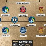 BIG THREE: Cosmos' Sembroni, Espinal, Hassan named to Members Cup Best XI