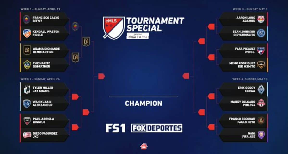 WEEK ONE WINNER: LAFC takes opening round of eMLS Tournament Special
