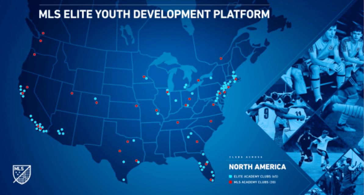 A NEW DEVELOPMENT: MLS unveils its Elite Youth Development Program