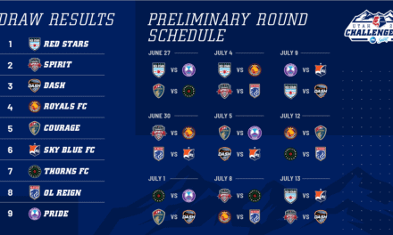 DRAWN TOGETHER: NWSL Challenge Cup preliminary round schedule determined