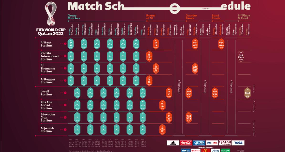 2022 WORLD CUP SCHEDULE: Nov. 21 kickoff, Dec. 18 final
