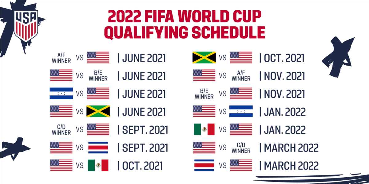 AN INTRIGUING POSSIBLE OPENER: USMNT could start WCQ at Trinidad