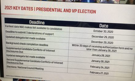 NOMINATIONS ARE OPEN: For 2021 U.S. Soccer special elections for president and VP