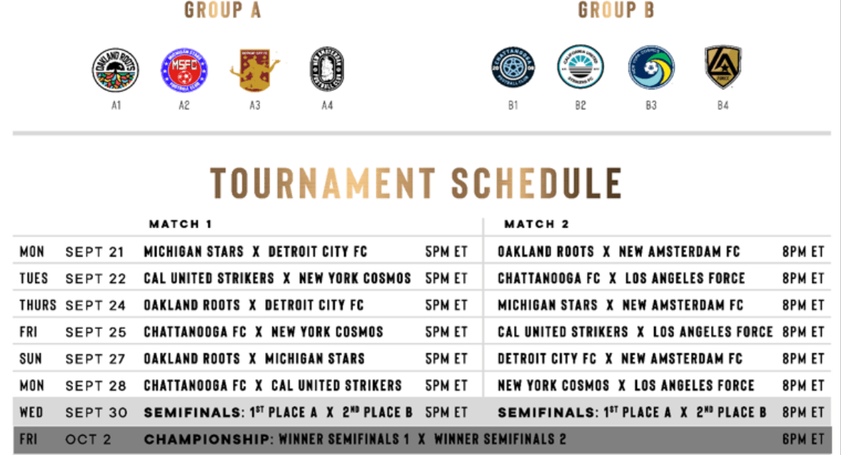 NISA FALL TOURNAMENT: Group schedules for Cosmos, New Amsterdam FC