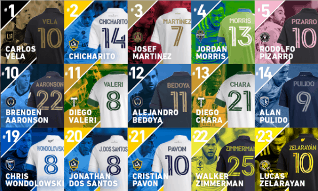 HE'S NO. 1: LAFC's Vela is most popular MLS jersey; Red Bulls, NYCFC have no one listed among top 25