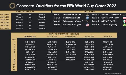 TRIPLING THEIR PLEASURE: Concacaf allowed to have 3 games in 5 international windows for WCQ