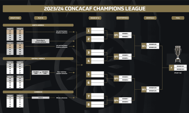 EXPANDING COMPETITION: Concacaf Champions League revamped for 2023-24