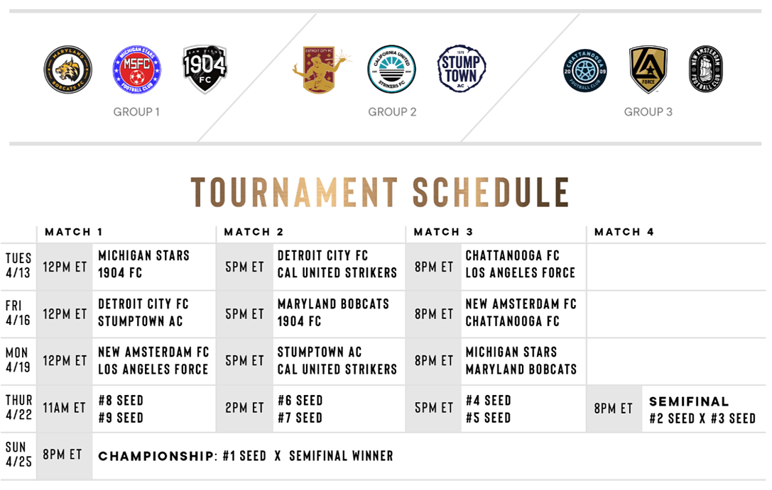 SPRING TOURNAMENT: New Amsterdam FC to participate in NISA Legends Cup - Front Row Soccer